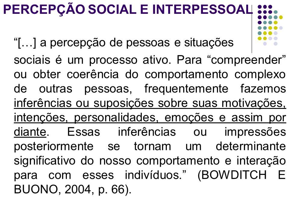 PERCEPÇÃO SOCIAL E INTERPESSOAL