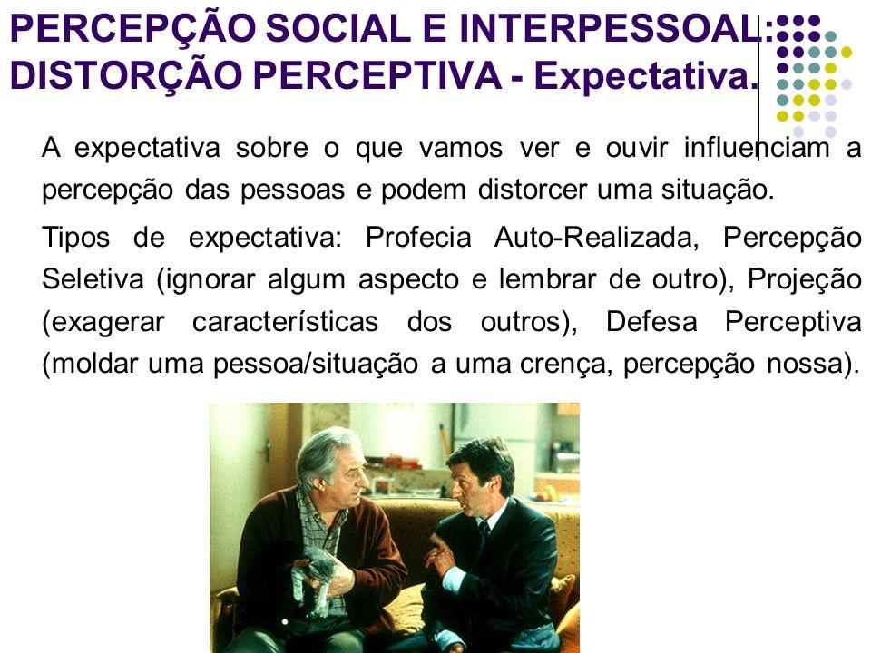 PERCEPÇÃO SOCIAL E INTERPESSOAL: DISTORÇÃO PERCEPTIVA - Expectativa.