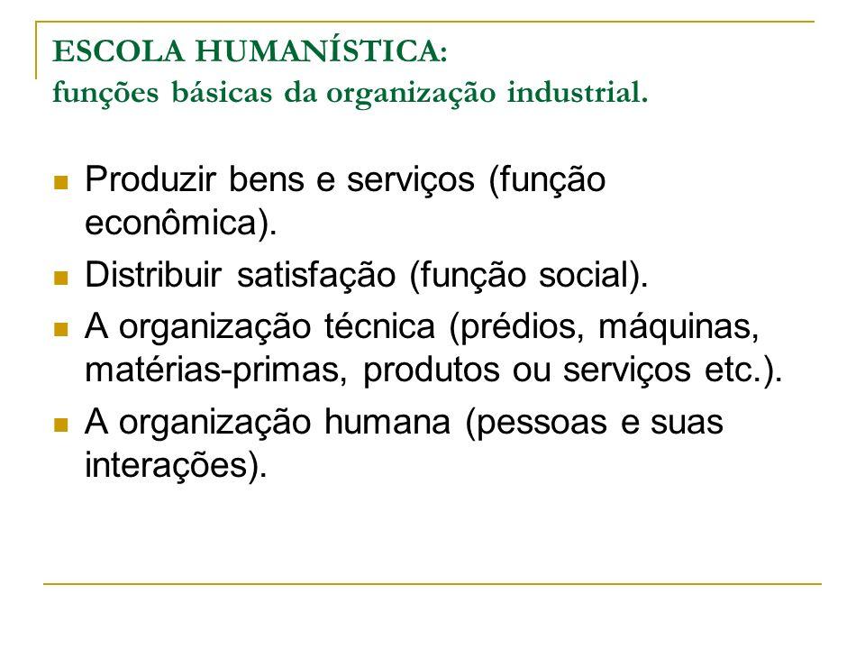 ESCOLA HUMANÍSTICA: funções básicas da organização industrial.