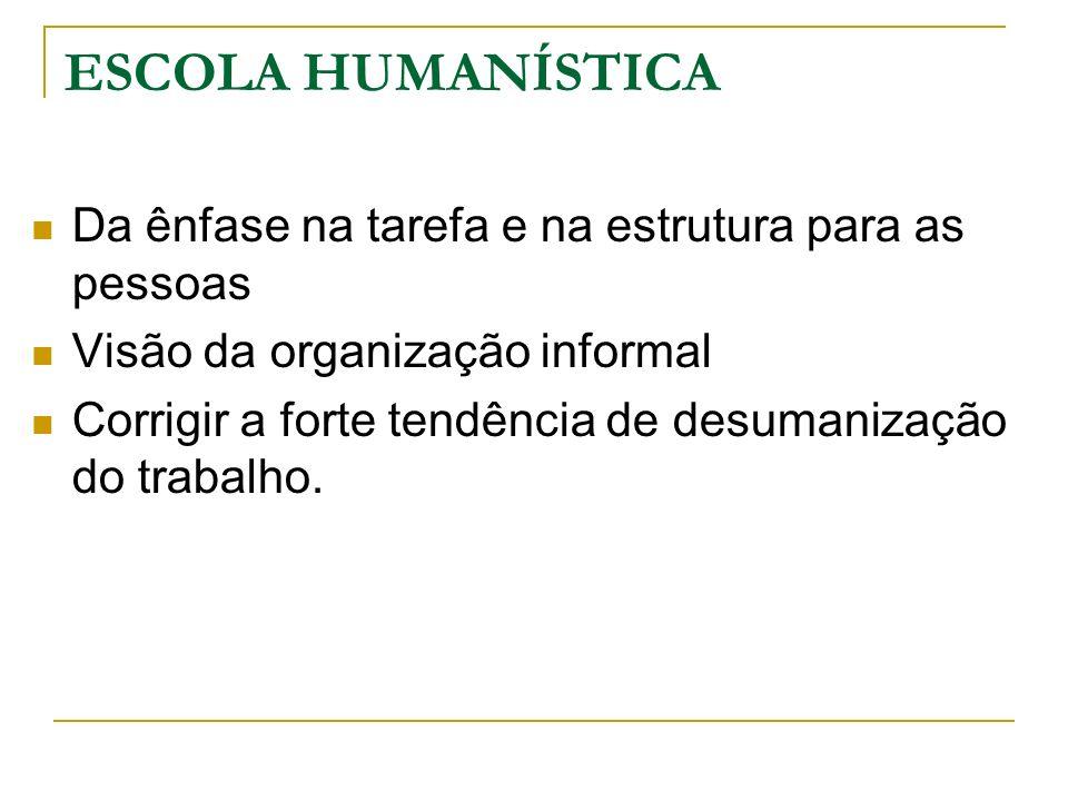 ESCOLA HUMANÍSTICA Da ênfase na tarefa e na estrutura para as pessoas