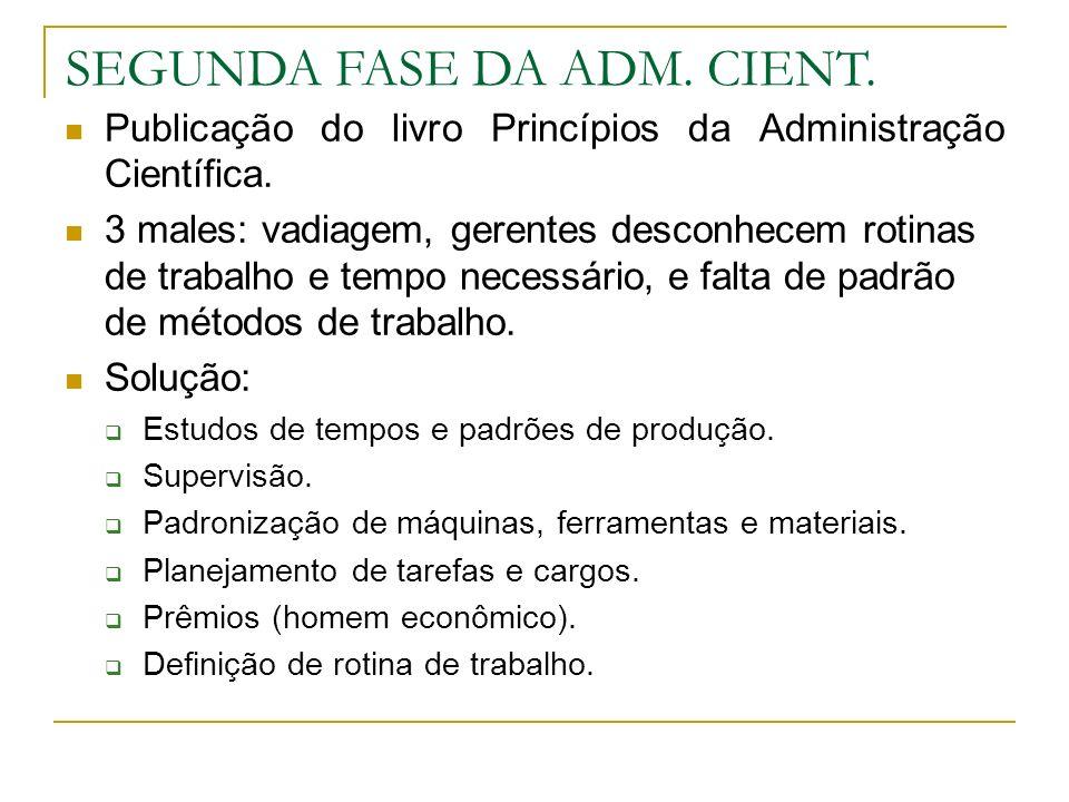 SEGUNDA FASE DA ADM. CIENT.