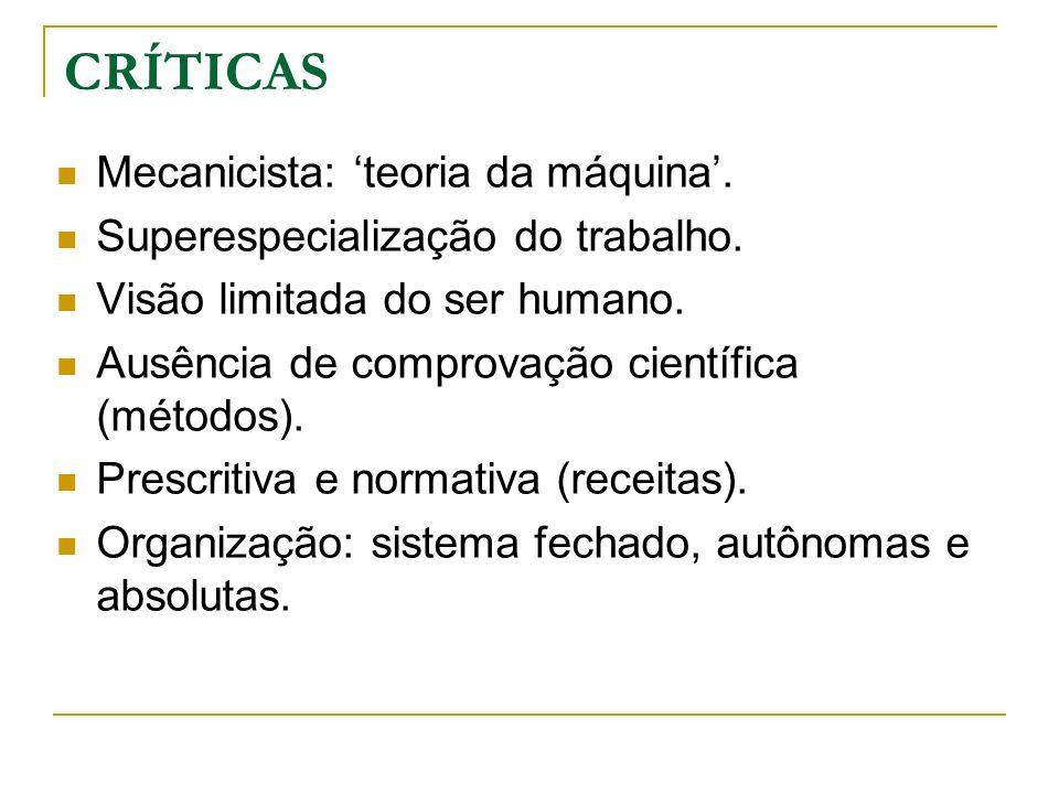 CRÍTICAS Mecanicista: 'teoria da máquina'.