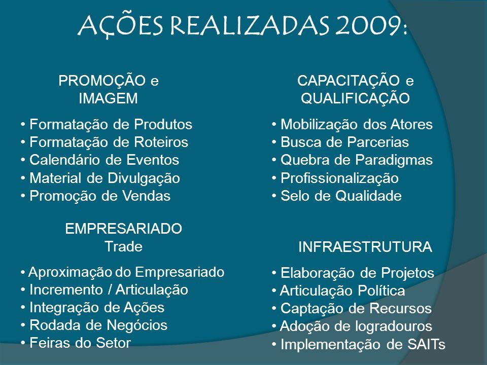 AÇÕES REALIZADAS 2009: PROMOÇÃO e CAPACITAÇÃO e IMAGEM QUALIFICAÇÃO