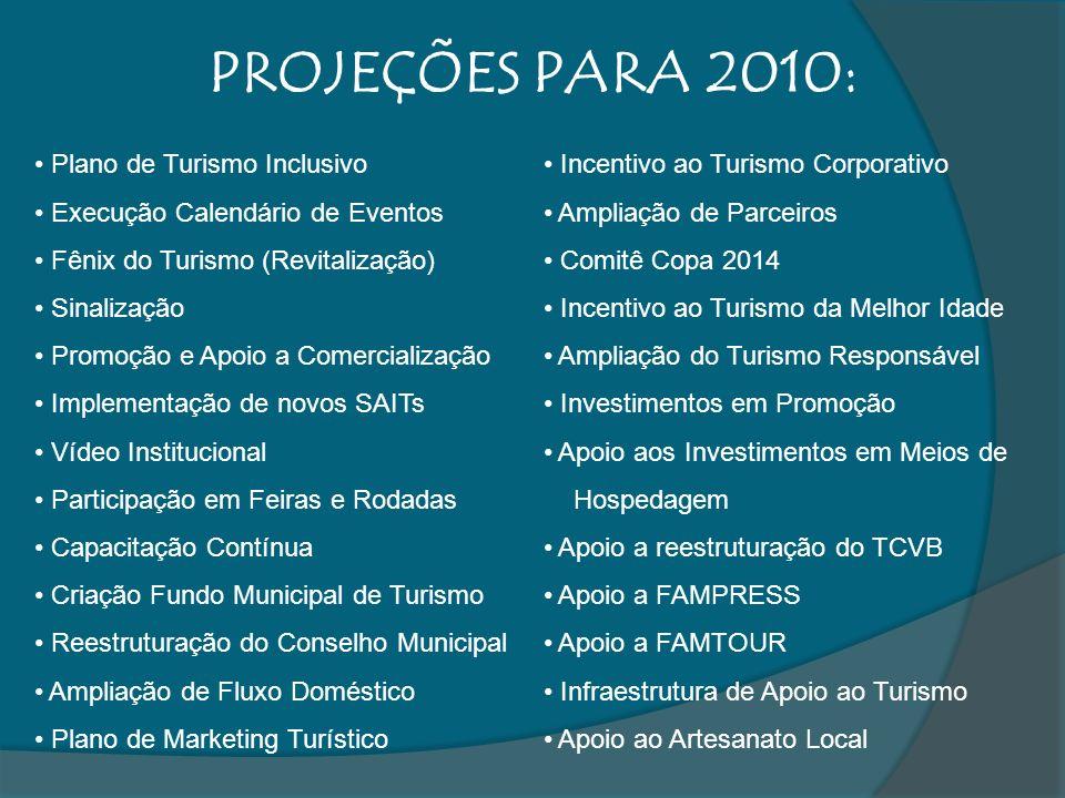 PROJEÇÕES PARA 2010: Plano de Turismo Inclusivo