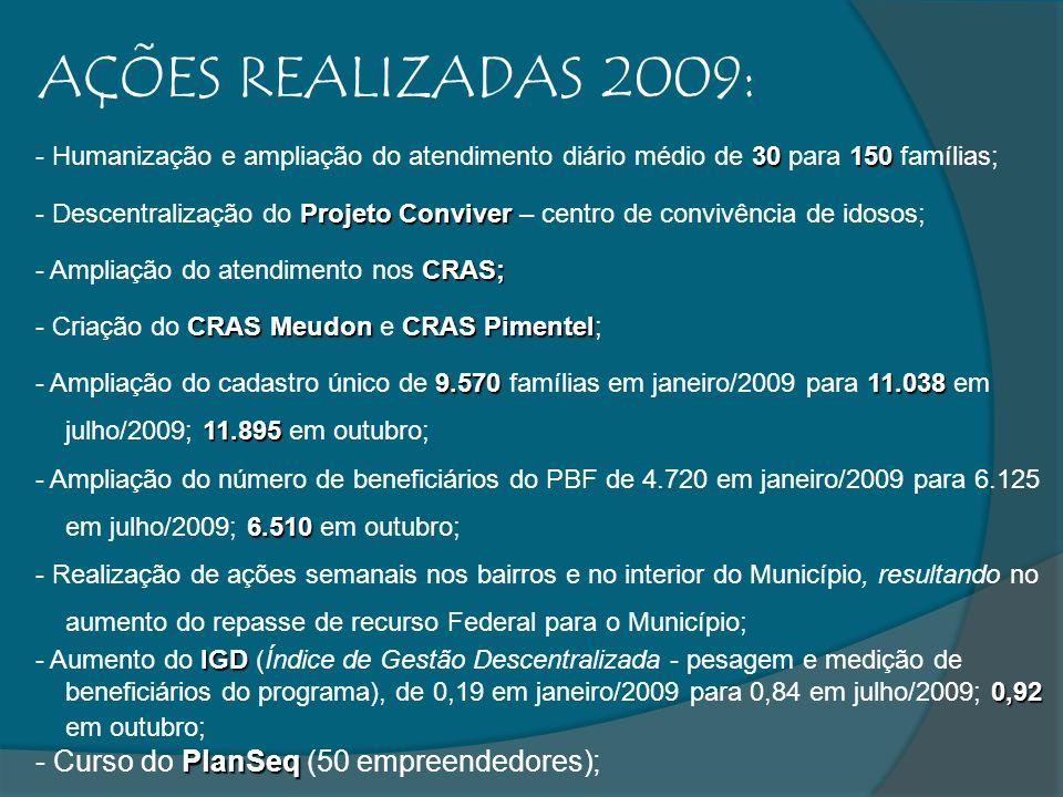 AÇÕES REALIZADAS 2009: - Curso do PlanSeq (50 empreendedores);