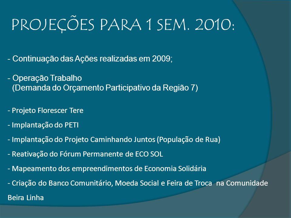 PROJEÇÕES PARA 1 SEM. 2010: Continuação das Ações realizadas em 2009;