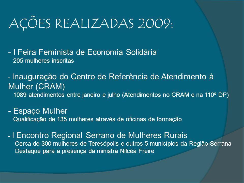 AÇÕES REALIZADAS 2009: I Feira Feminista de Economia Solidária