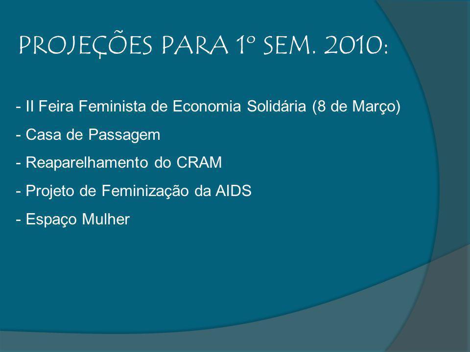 PROJEÇÕES PARA 1º SEM. 2010: II Feira Feminista de Economia Solidária (8 de Março) Casa de Passagem.