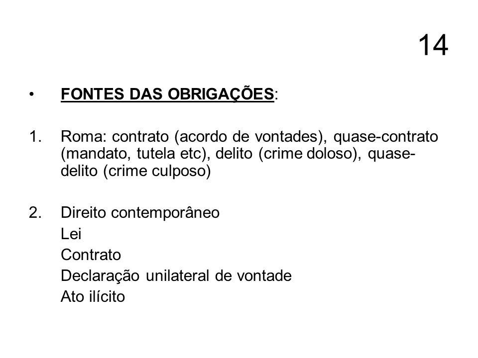 14 FONTES DAS OBRIGAÇÕES: