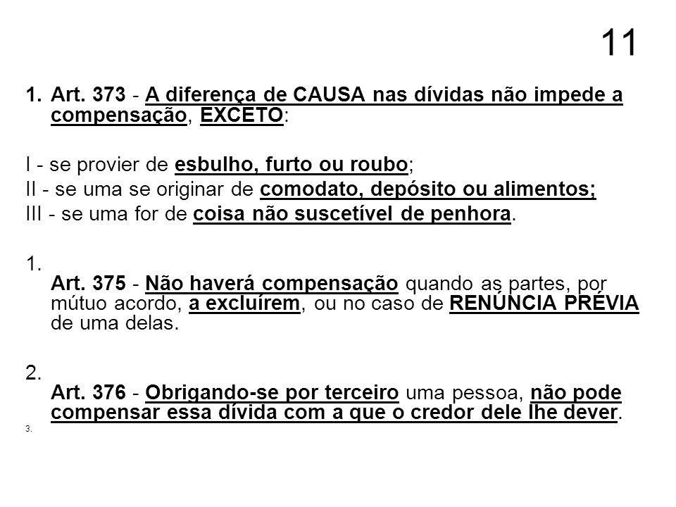 11 Art. 373 - A diferença de CAUSA nas dívidas não impede a compensação, EXCETO: I - se provier de esbulho, furto ou roubo;