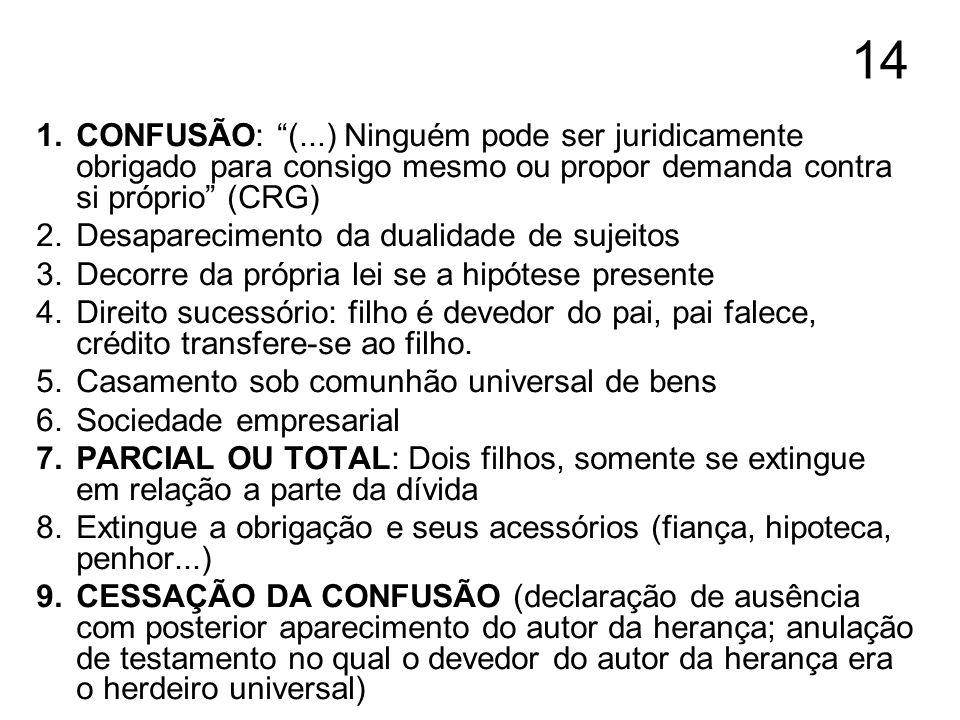 14 CONFUSÃO: (...) Ninguém pode ser juridicamente obrigado para consigo mesmo ou propor demanda contra si próprio (CRG)