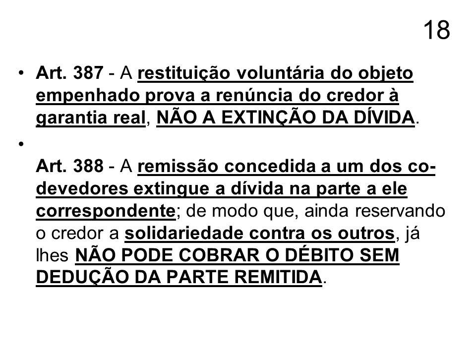18 Art. 387 - A restituição voluntária do objeto empenhado prova a renúncia do credor à garantia real, NÃO A EXTINÇÃO DA DÍVIDA.