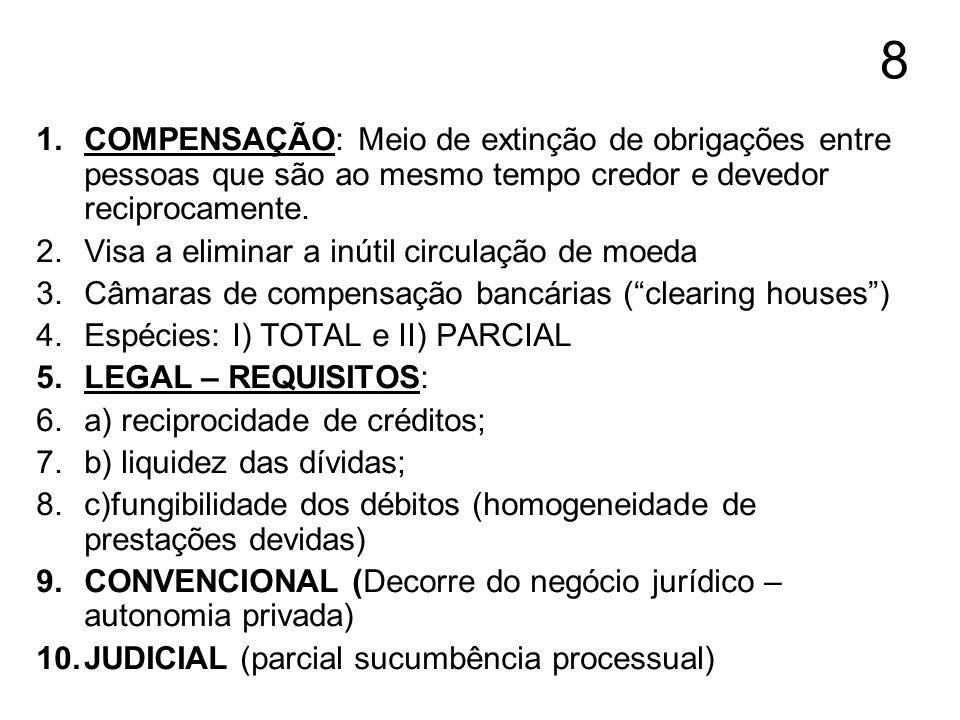 8 COMPENSAÇÃO: Meio de extinção de obrigações entre pessoas que são ao mesmo tempo credor e devedor reciprocamente.