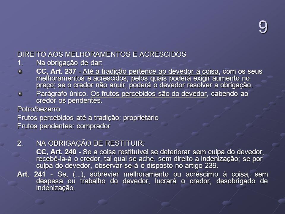 9 DIREITO AOS MELHORAMENTOS E ACRESCIDOS 1. Na obrigação de dar: