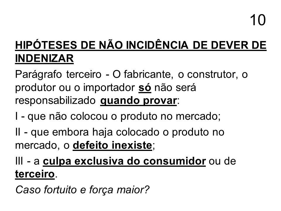 10 HIPÓTESES DE NÃO INCIDÊNCIA DE DEVER DE INDENIZAR