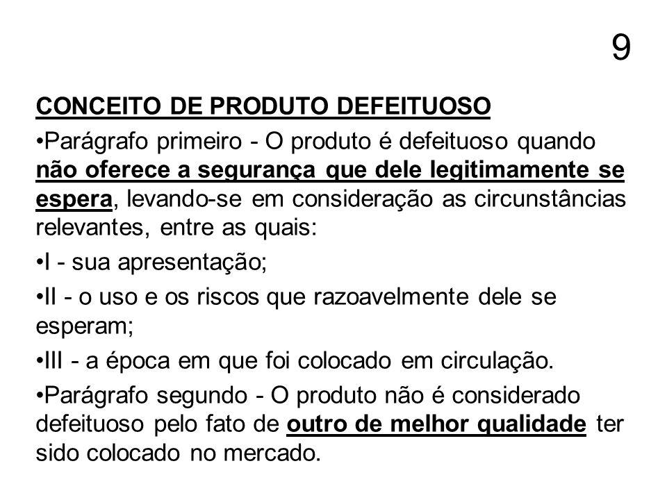9 CONCEITO DE PRODUTO DEFEITUOSO