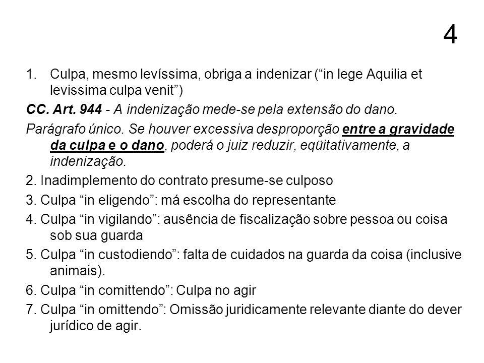 4Culpa, mesmo levíssima, obriga a indenizar ( in lege Aquilia et levissima culpa venit ) CC. Art. 944 - A indenização mede-se pela extensão do dano.