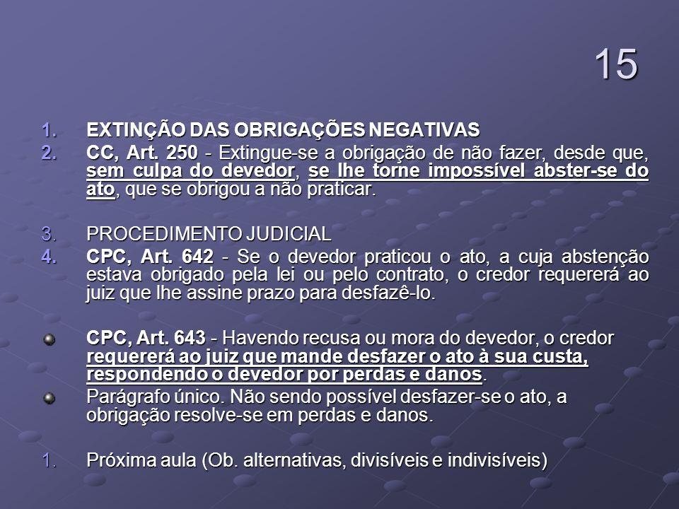15 EXTINÇÃO DAS OBRIGAÇÕES NEGATIVAS