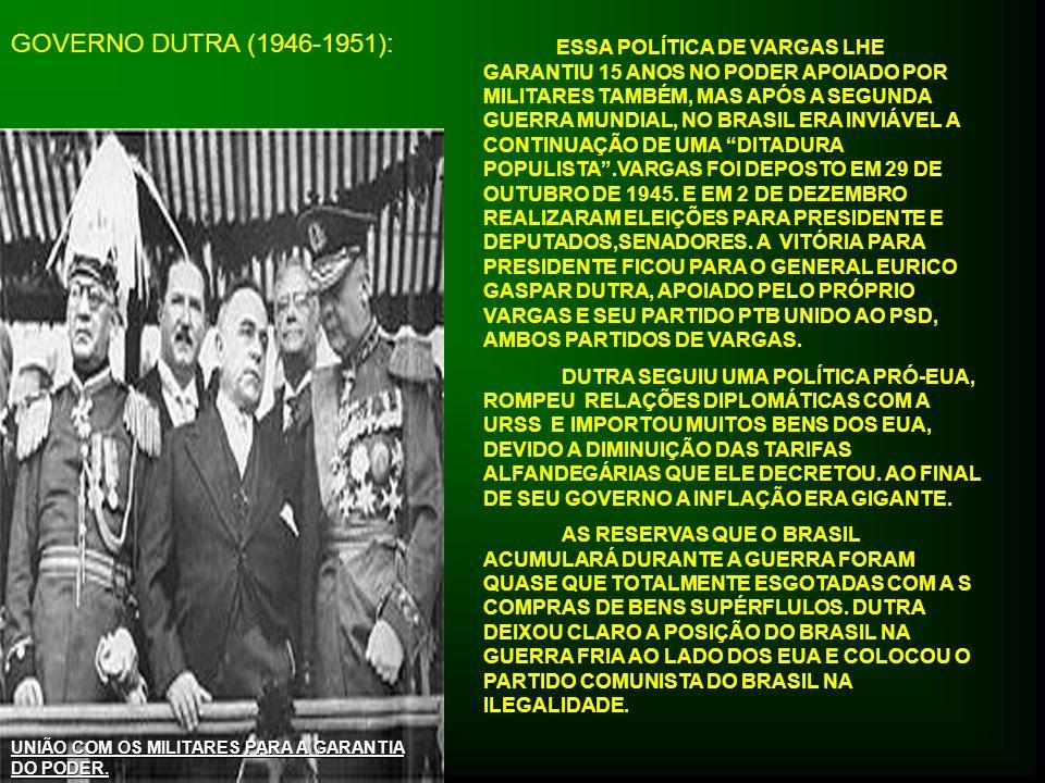 GOVERNO DUTRA (1946-1951):