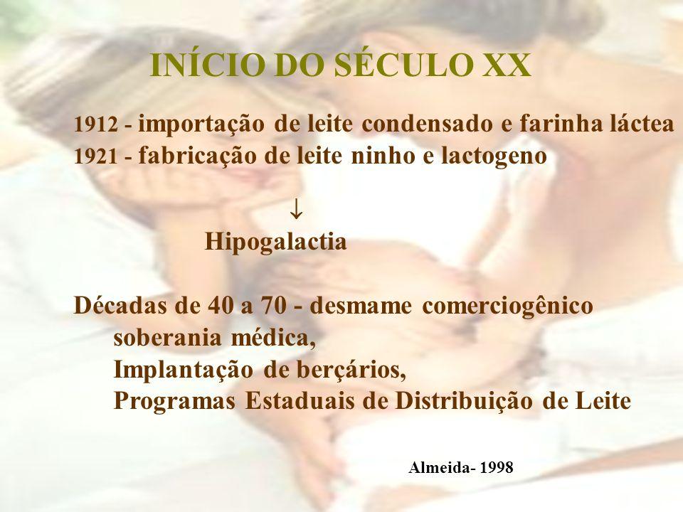 INÍCIO DO SÉCULO XX Décadas de 40 a 70 - desmame comerciogênico