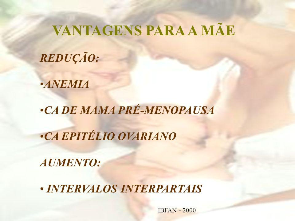VANTAGENS PARA A MÃE REDUÇÃO: ANEMIA CA DE MAMA PRÉ-MENOPAUSA