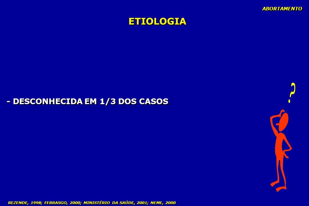 ETIOLOGIA - DESCONHECIDA EM 1/3 DOS CASOS ABORTAMENTO