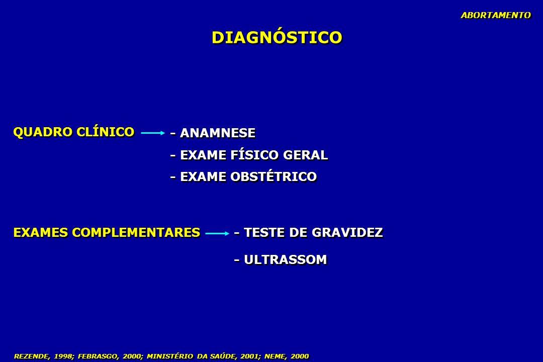 DIAGNÓSTICO - ANAMNESE QUADRO CLÍNICO - EXAME FÍSICO GERAL