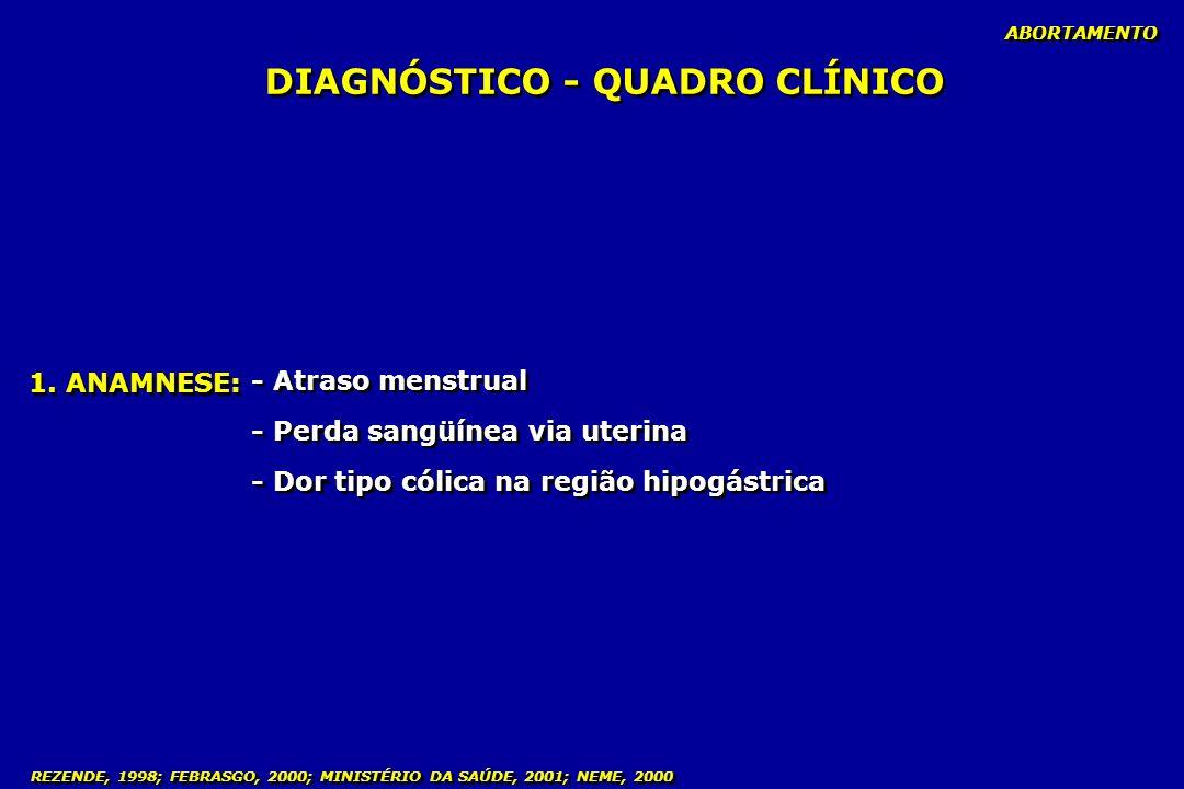 DIAGNÓSTICO - QUADRO CLÍNICO