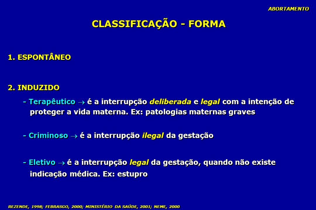 CLASSIFICAÇÃO - FORMA 1. ESPONTÂNEO 2. INDUZIDO