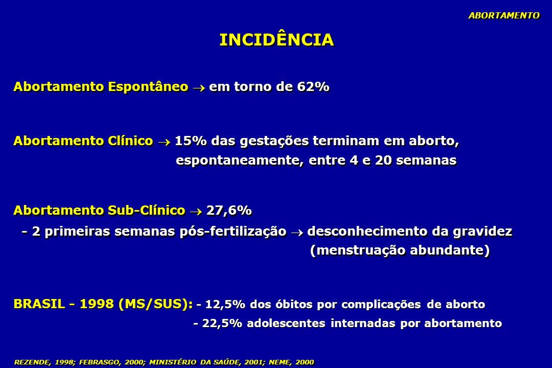 INCIDÊNCIA Abortamento Espontâneo  em torno de 62%