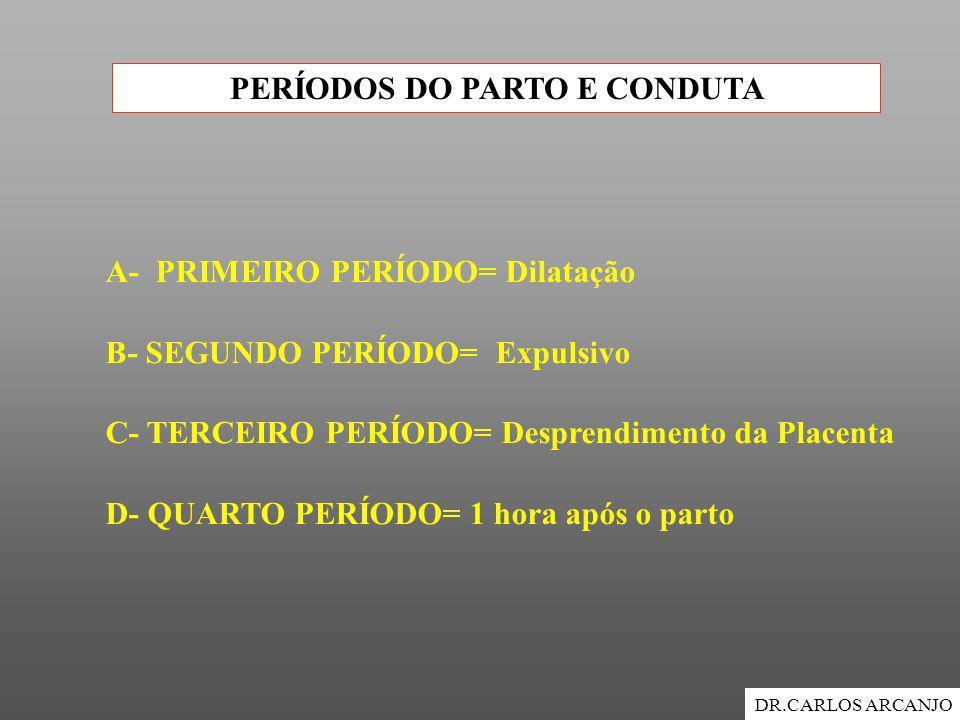PERÍODOS DO PARTO E CONDUTA