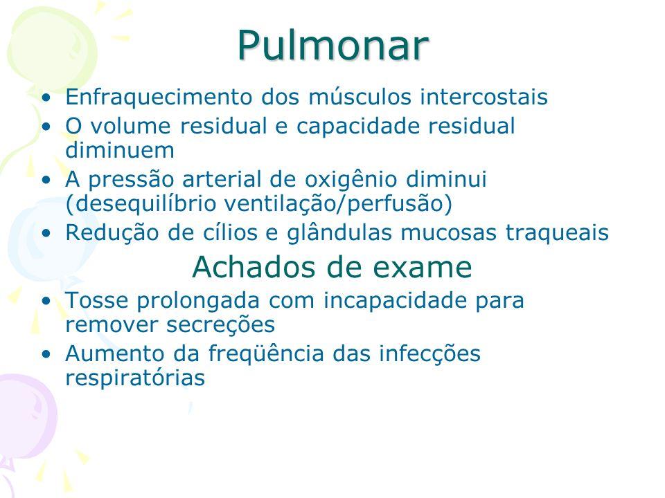 Pulmonar Achados de exame Enfraquecimento dos músculos intercostais