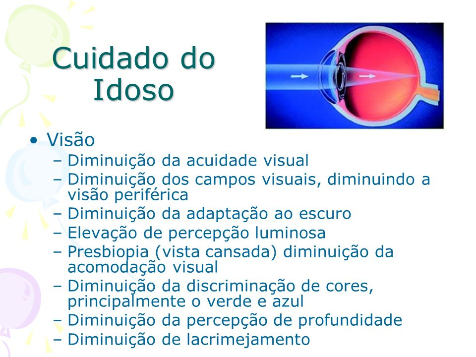 Cuidado do Idoso Visão Diminuição da acuidade visual