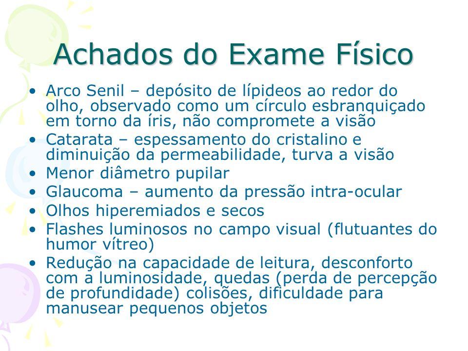 Achados do Exame Físico