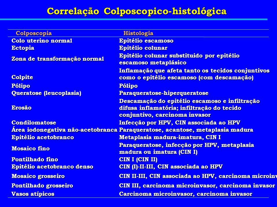Correlação Colposcopico-histológica