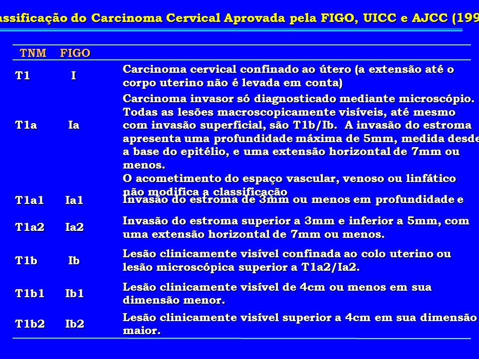 Classificação do Carcinoma Cervical Aprovada pela FIGO, UICC e AJCC (1997)