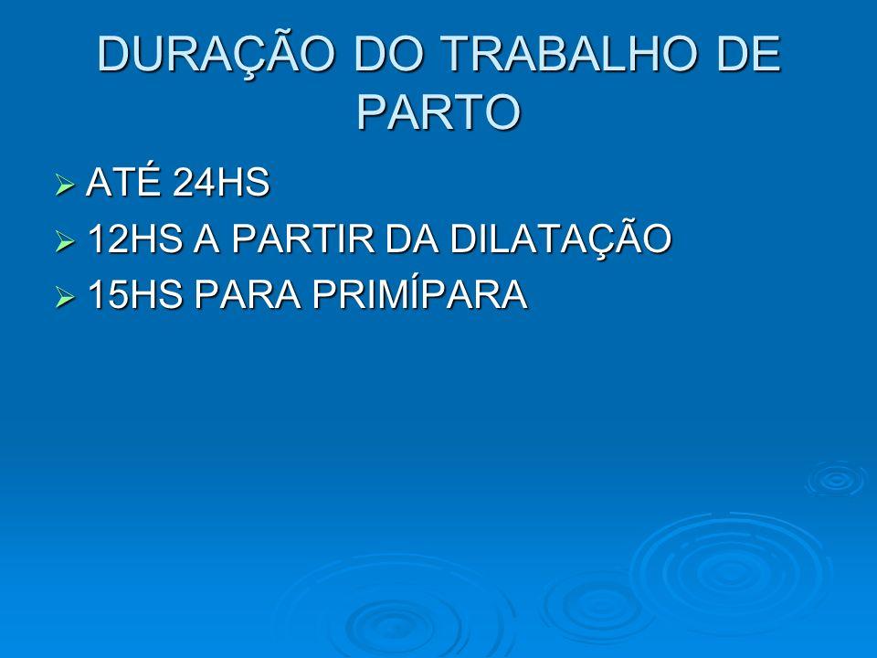 DURAÇÃO DO TRABALHO DE PARTO
