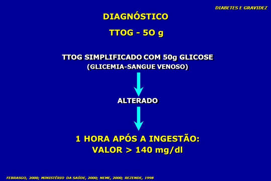 TTOG SIMPLIFICADO COM 50g GLICOSE (GLICEMIA-SANGUE VENOSO)