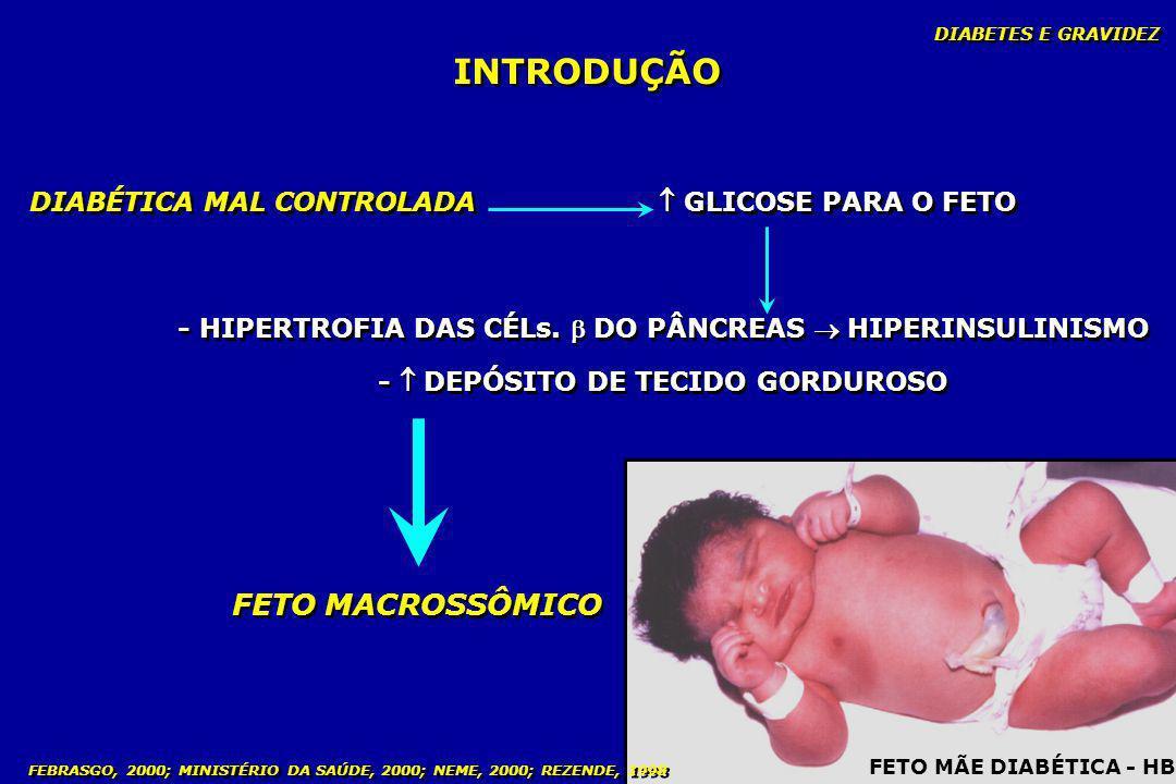 INTRODUÇÃO FETO MACROSSÔMICO DIABÉTICA MAL CONTROLADA