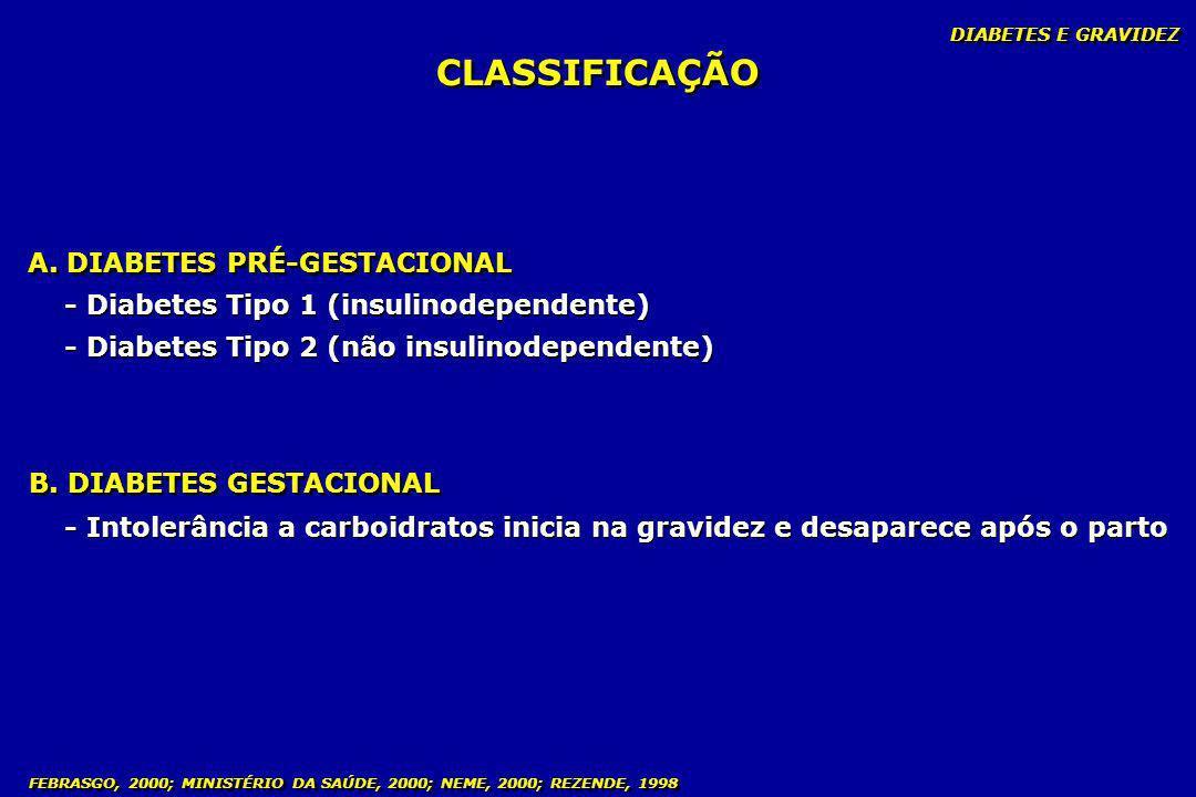 CLASSIFICAÇÃO A. DIABETES PRÉ-GESTACIONAL