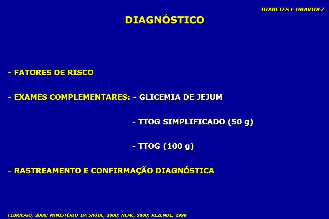 DIAGNÓSTICO - FATORES DE RISCO