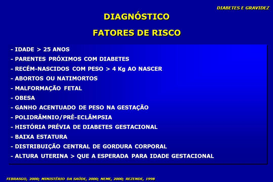 DIAGNÓSTICO FATORES DE RISCO