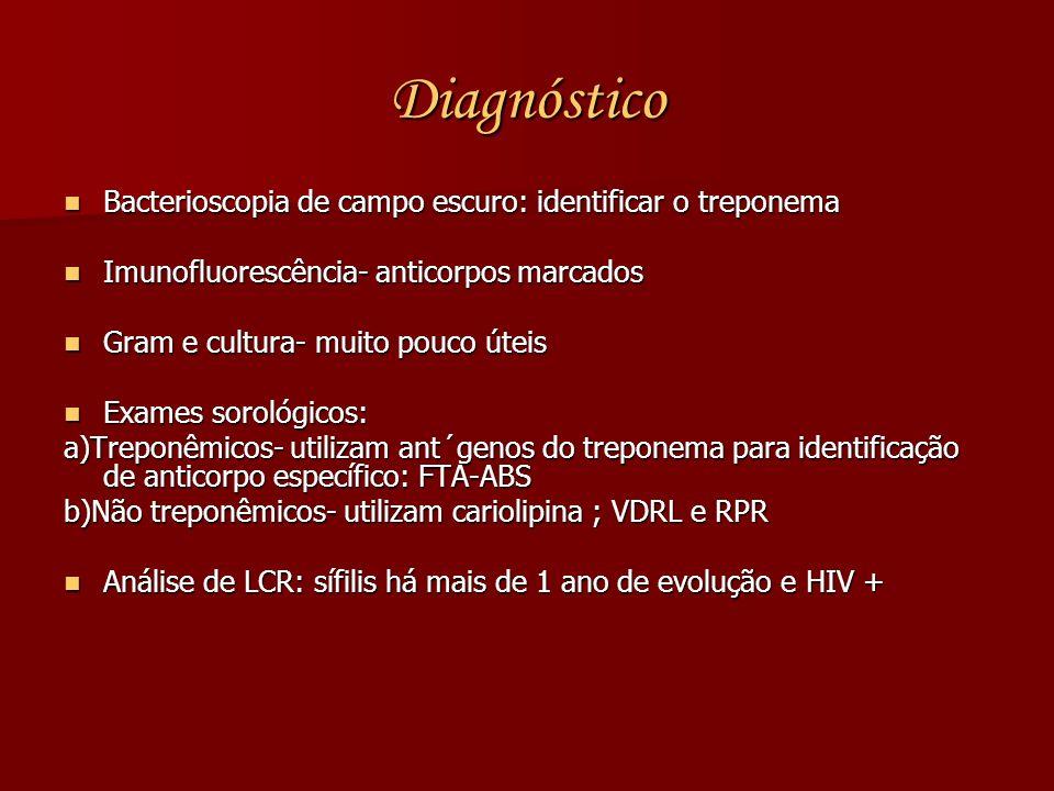Diagnóstico Bacterioscopia de campo escuro: identificar o treponema