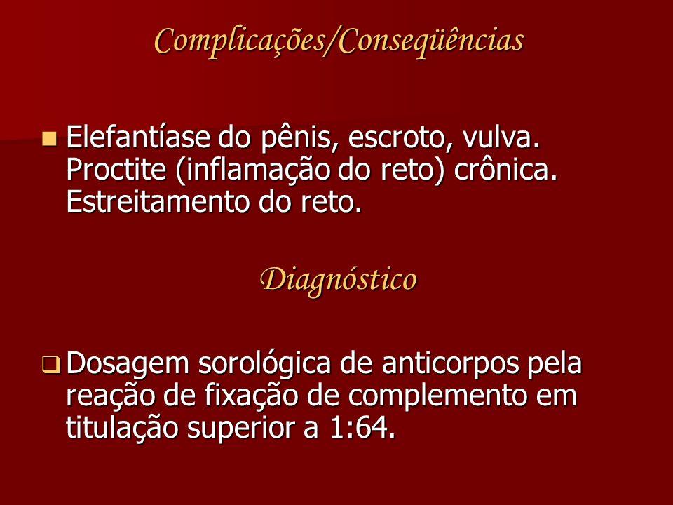 Complicações/Conseqüências