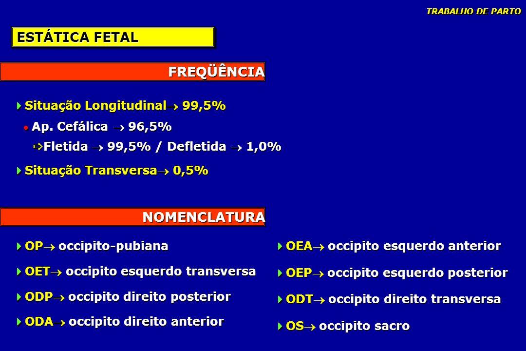 ESTÁTICA FETAL FREQÜÊNCIA NOMENCLATURA Situação Longitudinal 99,5%