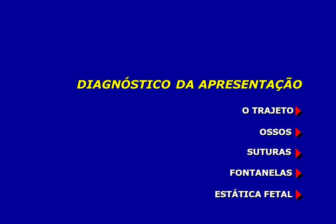 DIAGNÓSTICO DA APRESENTAÇÃO