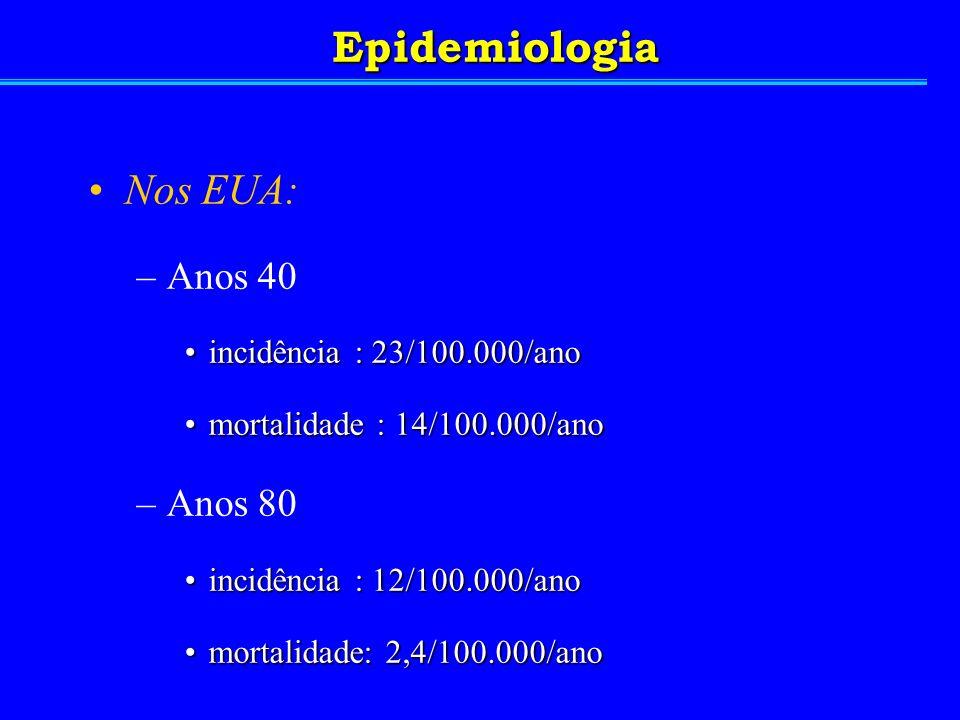 Epidemiologia Nos EUA: Anos 40 Anos 80 incidência : 23/100.000/ano