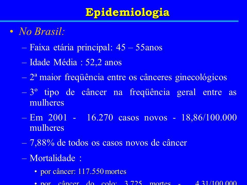 Epidemiologia No Brasil: Faixa etária principal: 45 – 55anos