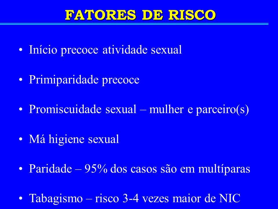 FATORES DE RISCO Início precoce atividade sexual Primiparidade precoce