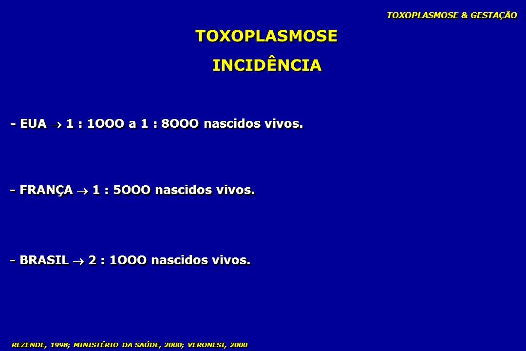TOXOPLASMOSE INCIDÊNCIA